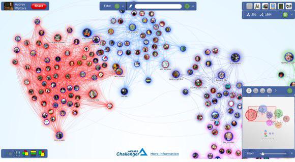 Facebook clusters