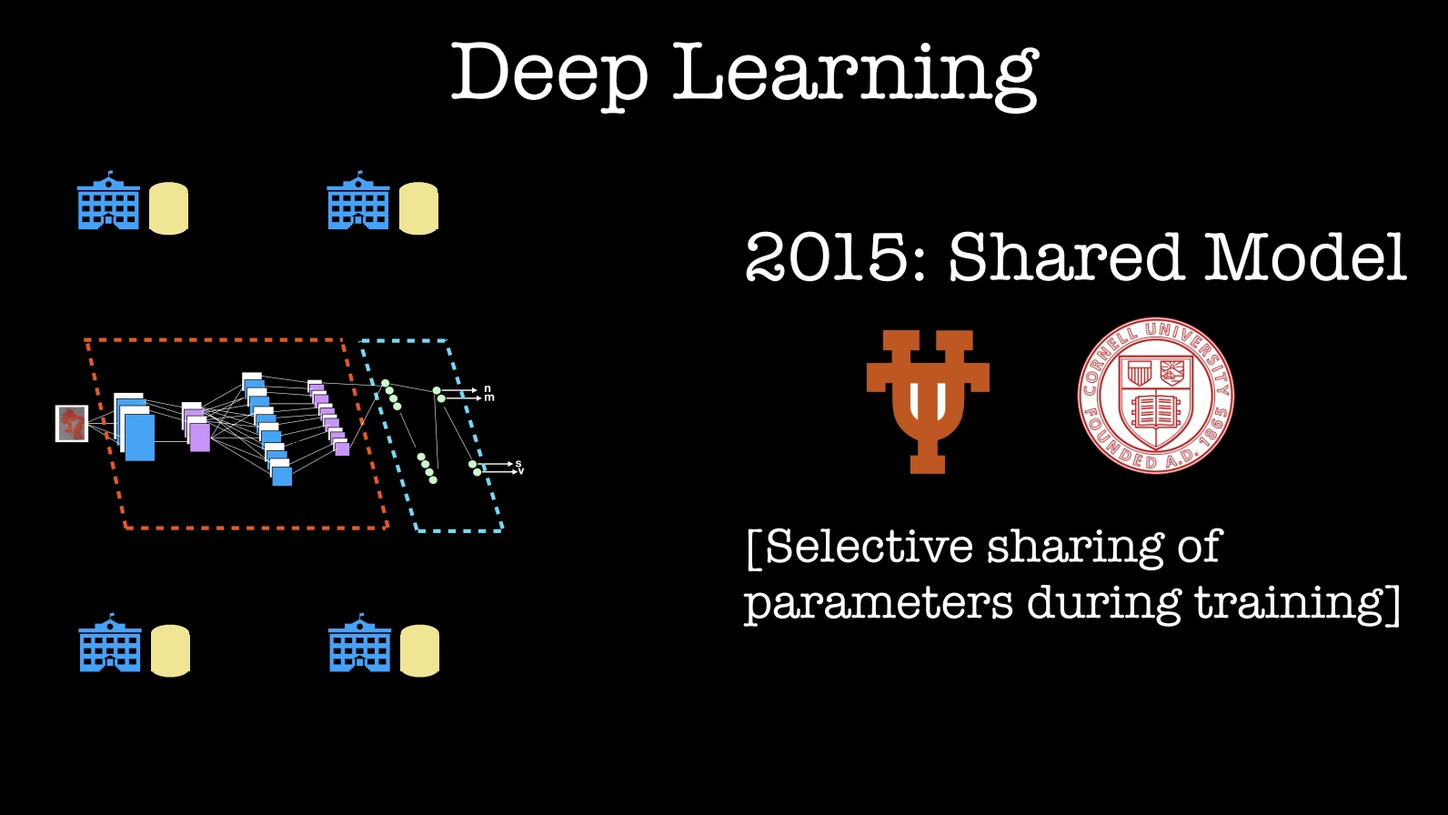 deep learning shared model