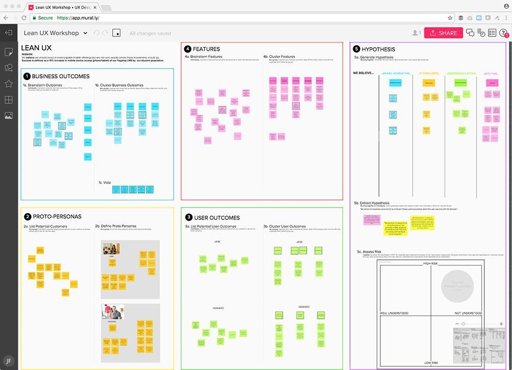 MURAL is a digital workspace that enables real-time collaboration