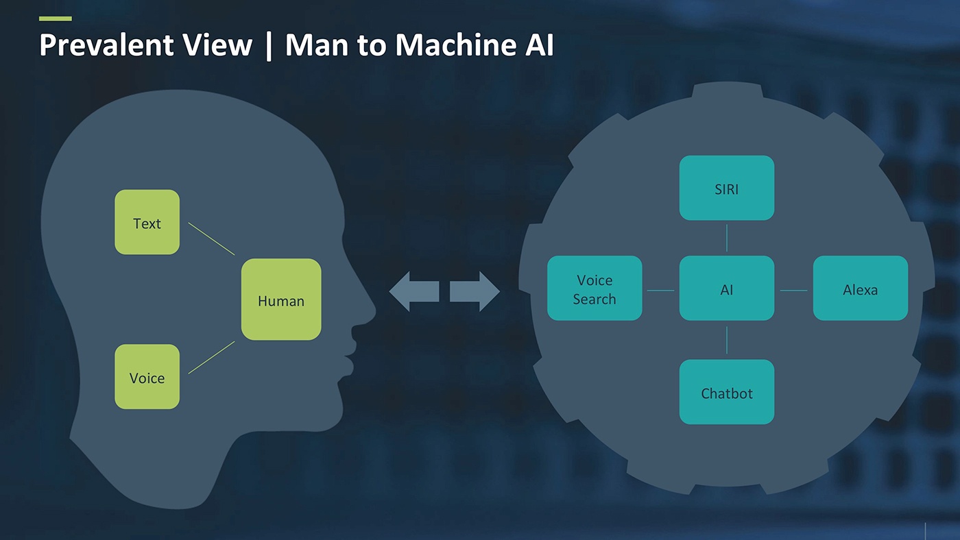 Man-machine AI