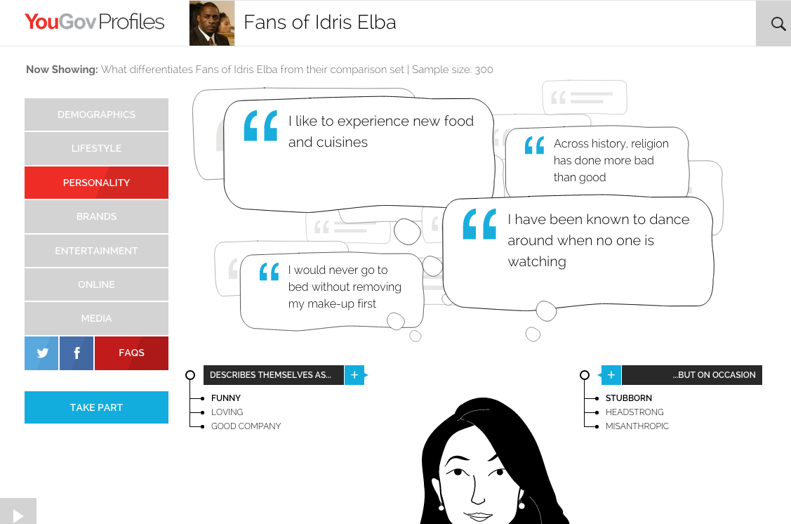 Responsible Iot Design Oreilly Media These Pages Describe The Domestic Wiring System Installed In Spooky Figure 1 15 Fans Of Actor Idris Elba Have An Above Average Propensity To Dance When No One Else Is Watching Image Yougov