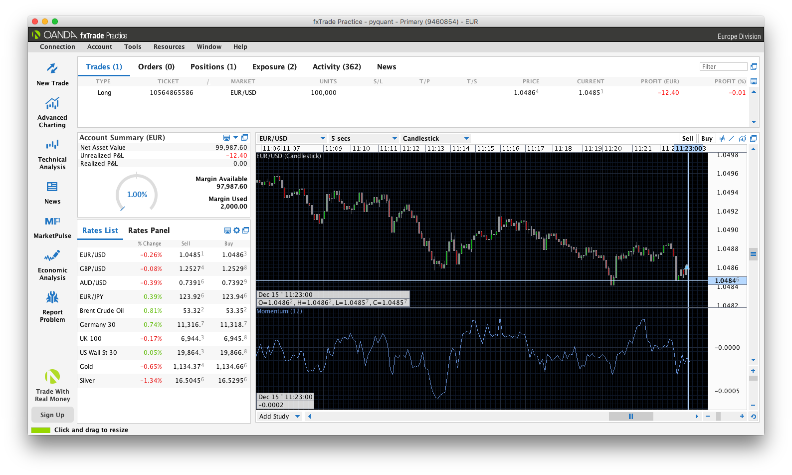Algorithmic trading in less than 100 lines of Python code