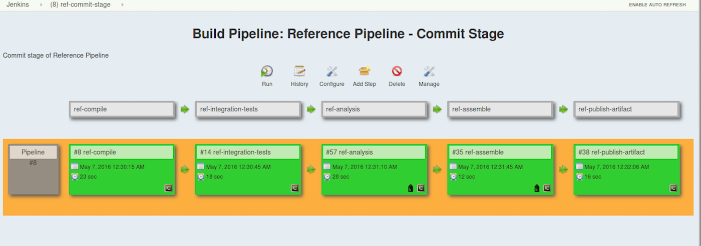 Configuring a continuous delivery pipeline in Jenkins - O
