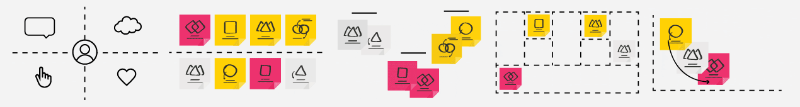 design thinking visual methods