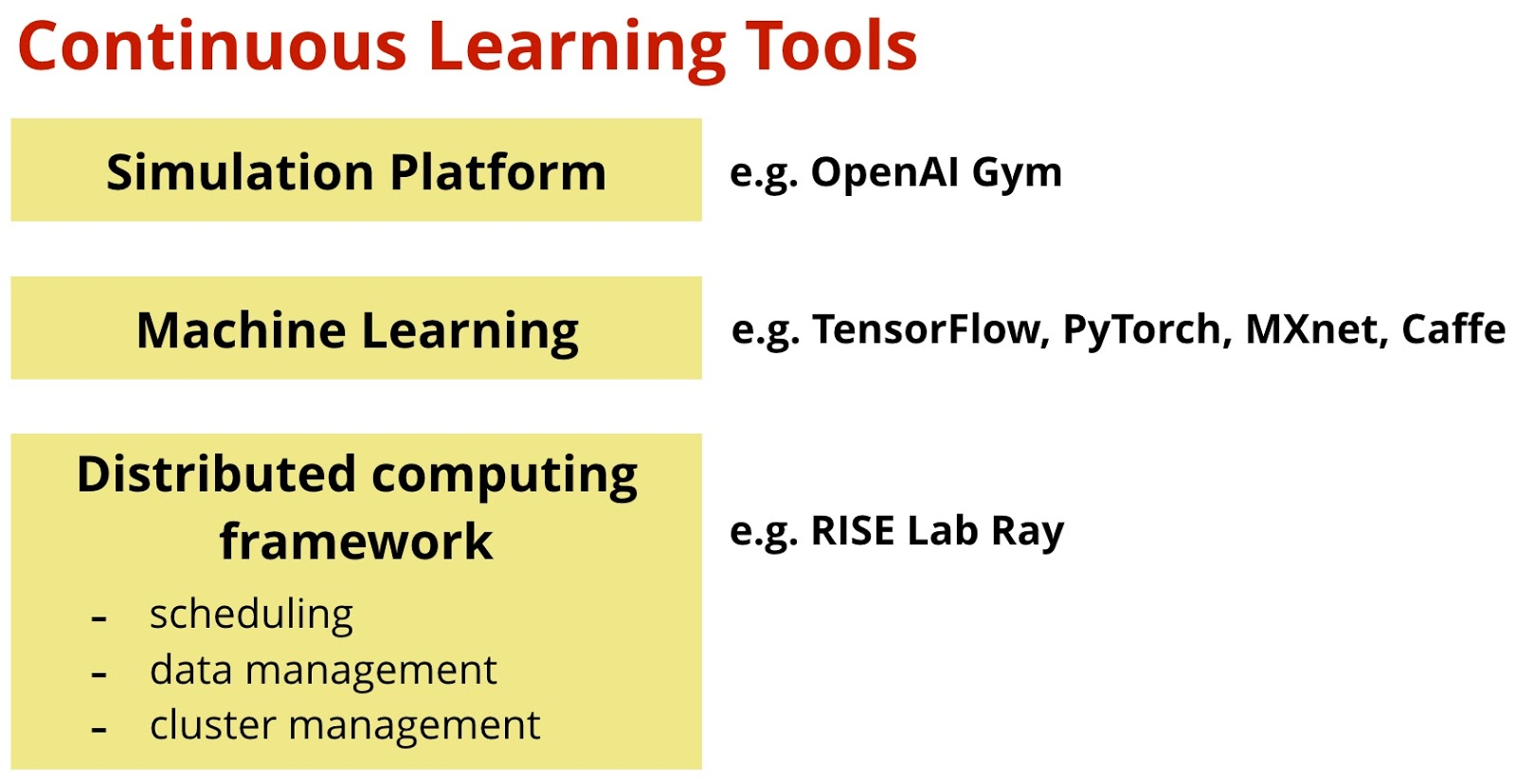 continuous learning stack tools