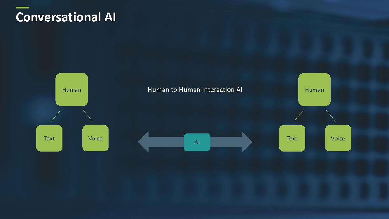 Human-to-human AI