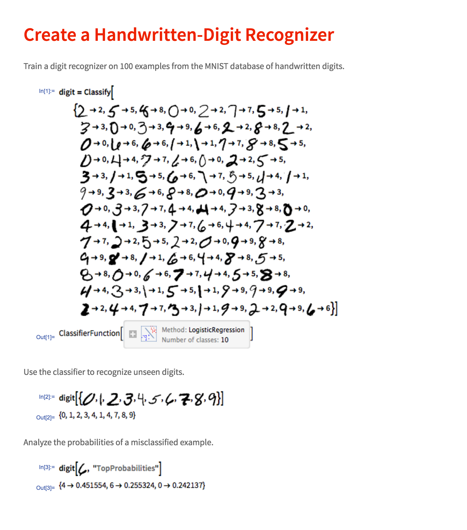 Machine learning for designers oreilly media figure 1 25 classifying handwritten digits in mathematica fandeluxe Gallery