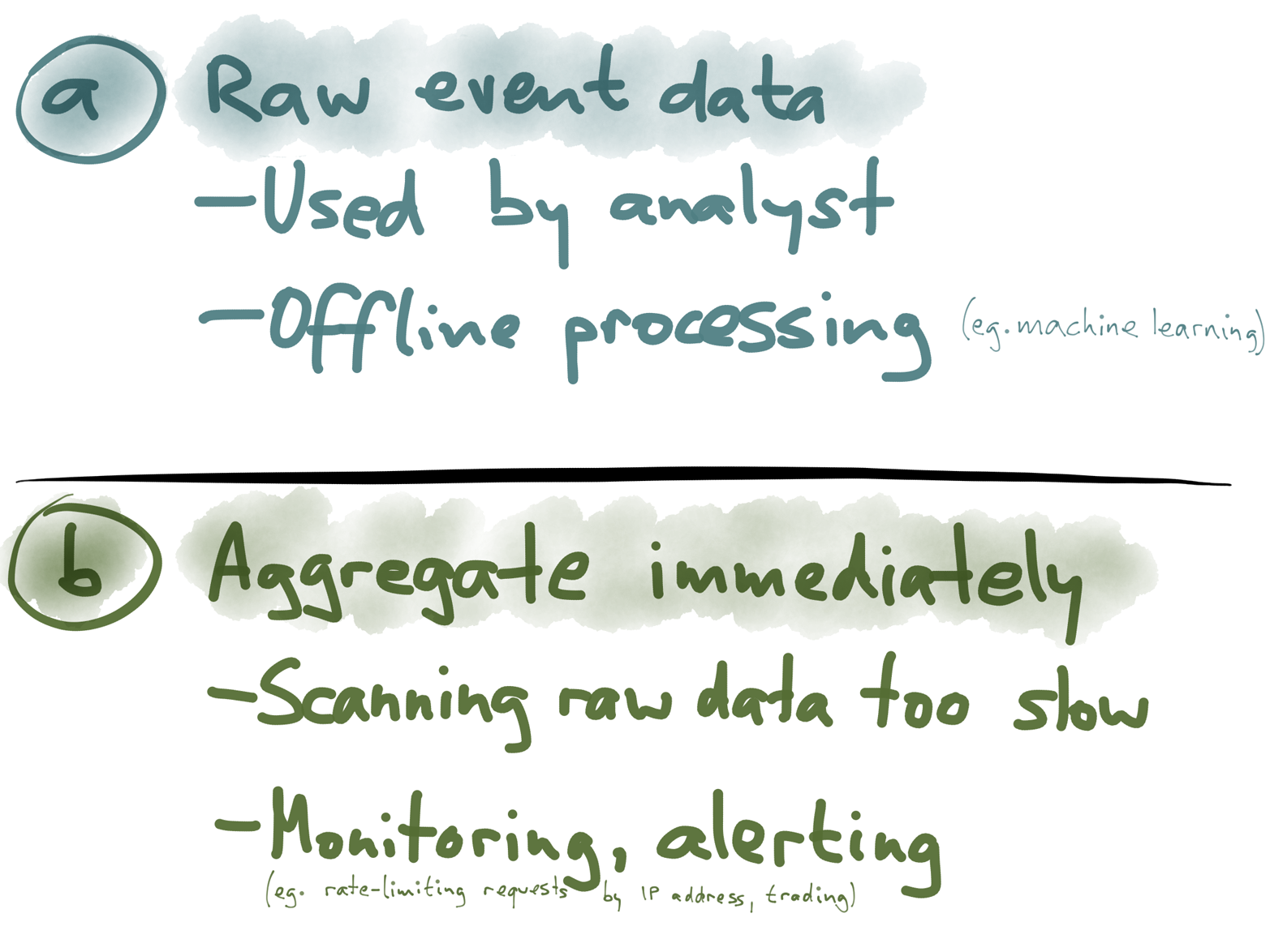 Storing raw event data versus aggregating immediately.