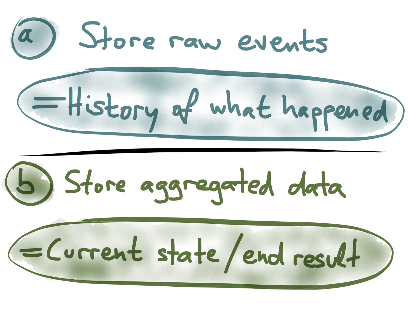 Storing raw events versus aggregated data.