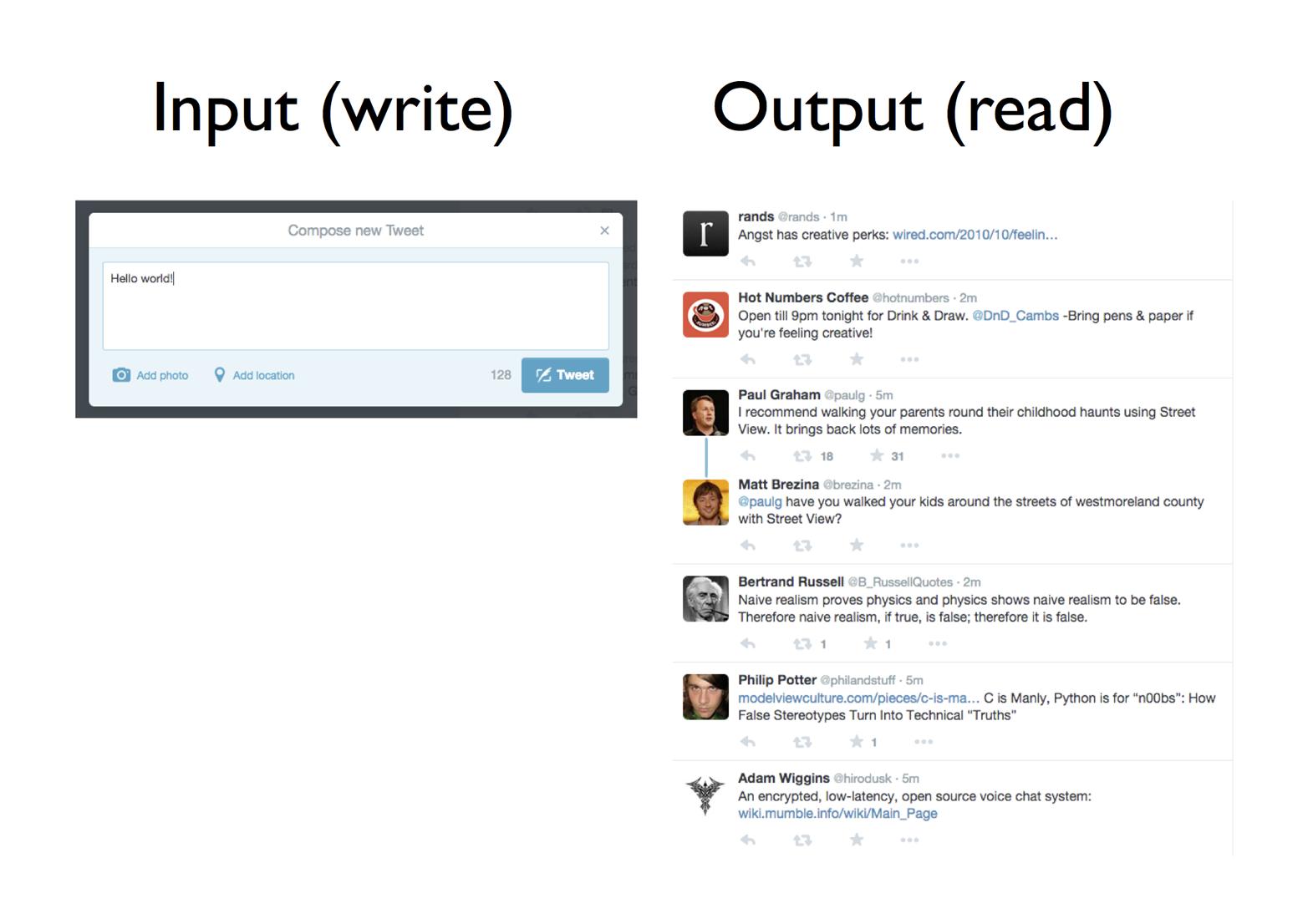 Twitter's input: a tweet button. Twitter's output: a timeline.
