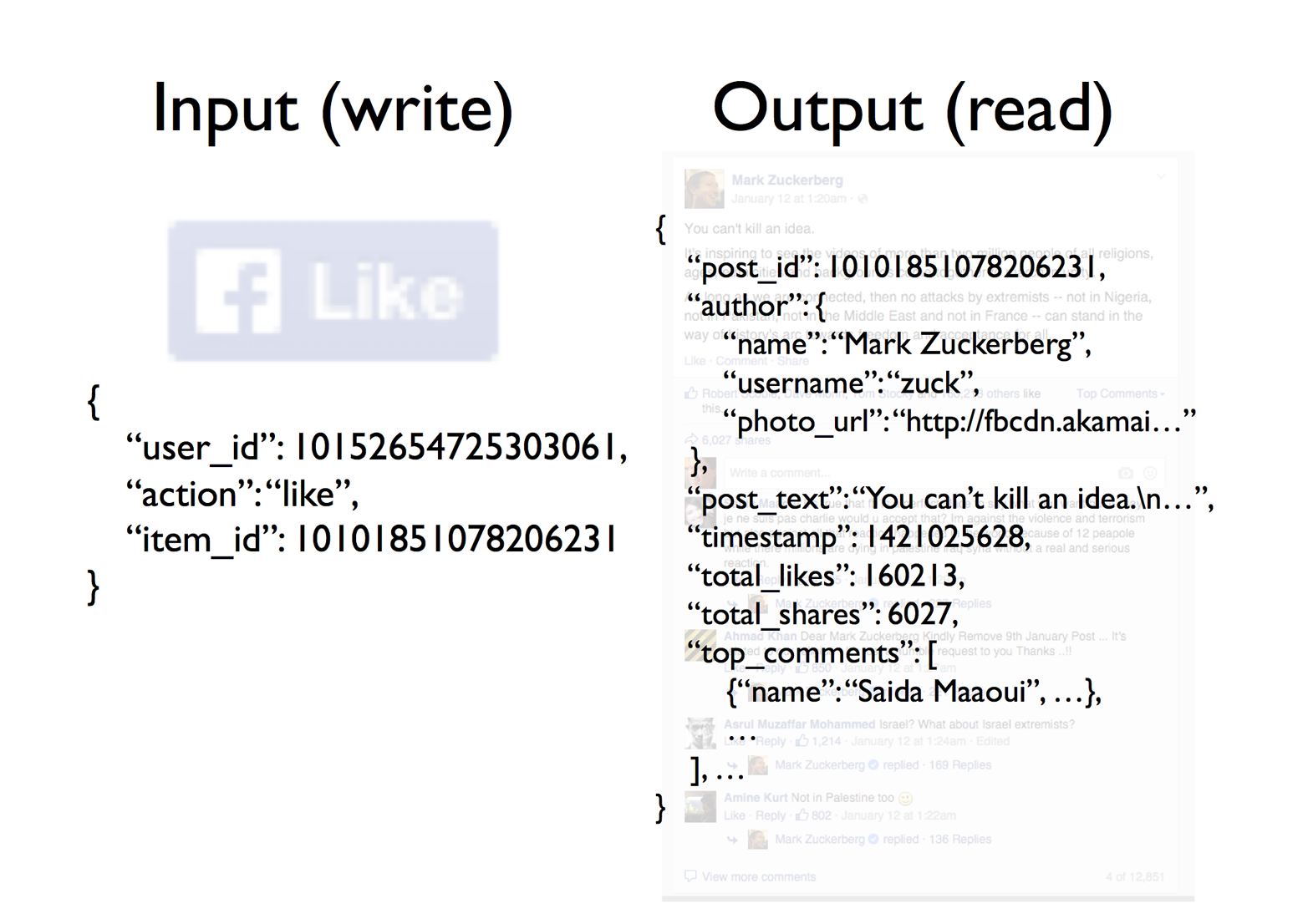 When you view a Facebook post, hundreds of thousands of events may have been aggregated in its making.