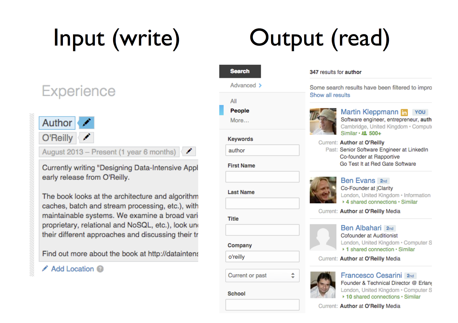 LinkedIn's input: your profile edits. LinkedIn's output: a search engine over everybody's profiles.