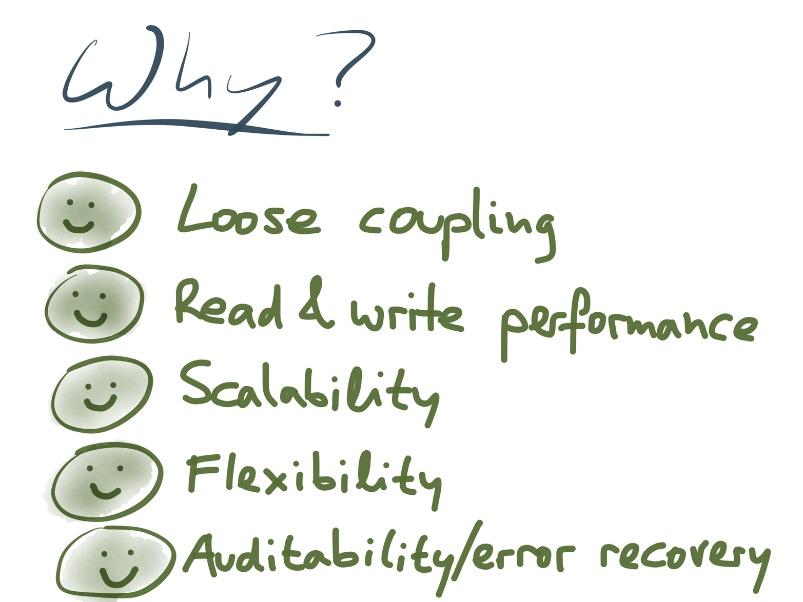 Several reasons why you might benefit from an event-sourced approach.