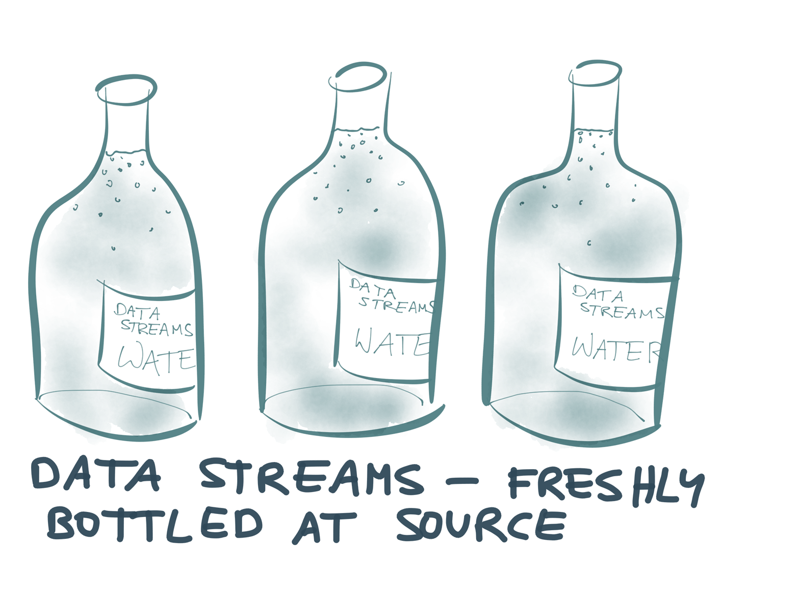 Bottled Water is what you get if you take a stream and package it up in a form that's easy to transport and consume.