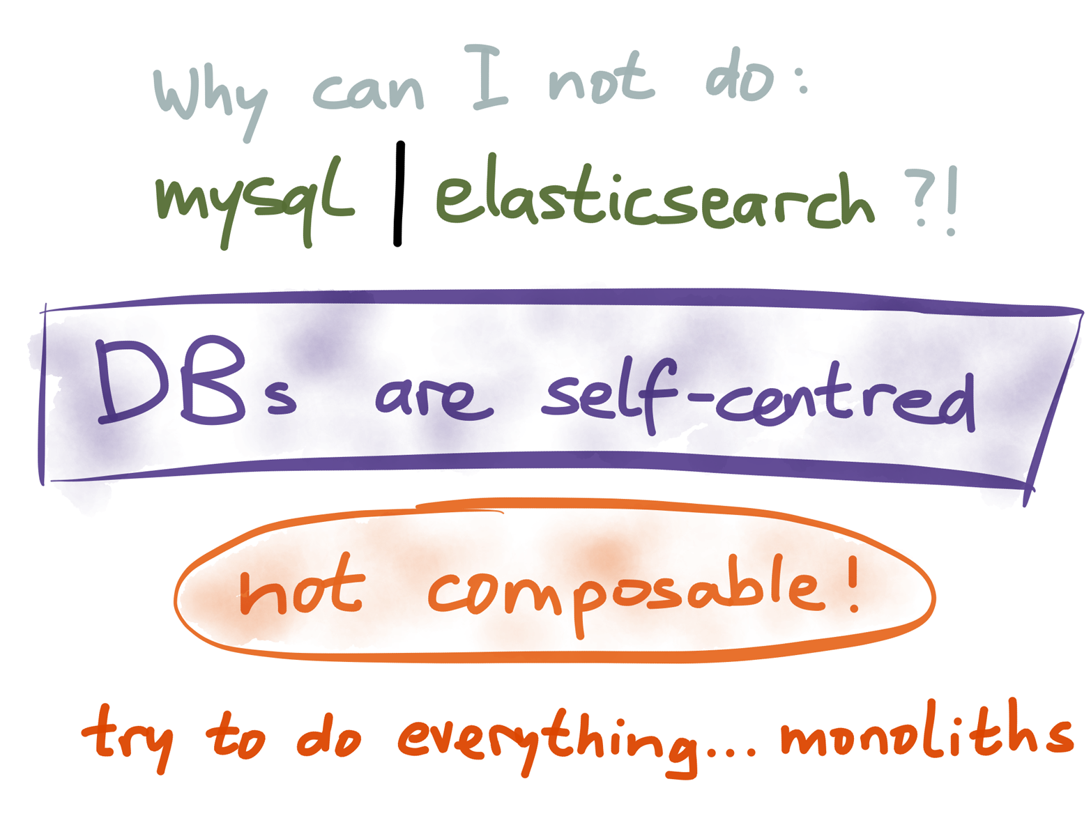 Sadly, most databases are not designed with composability in mind.