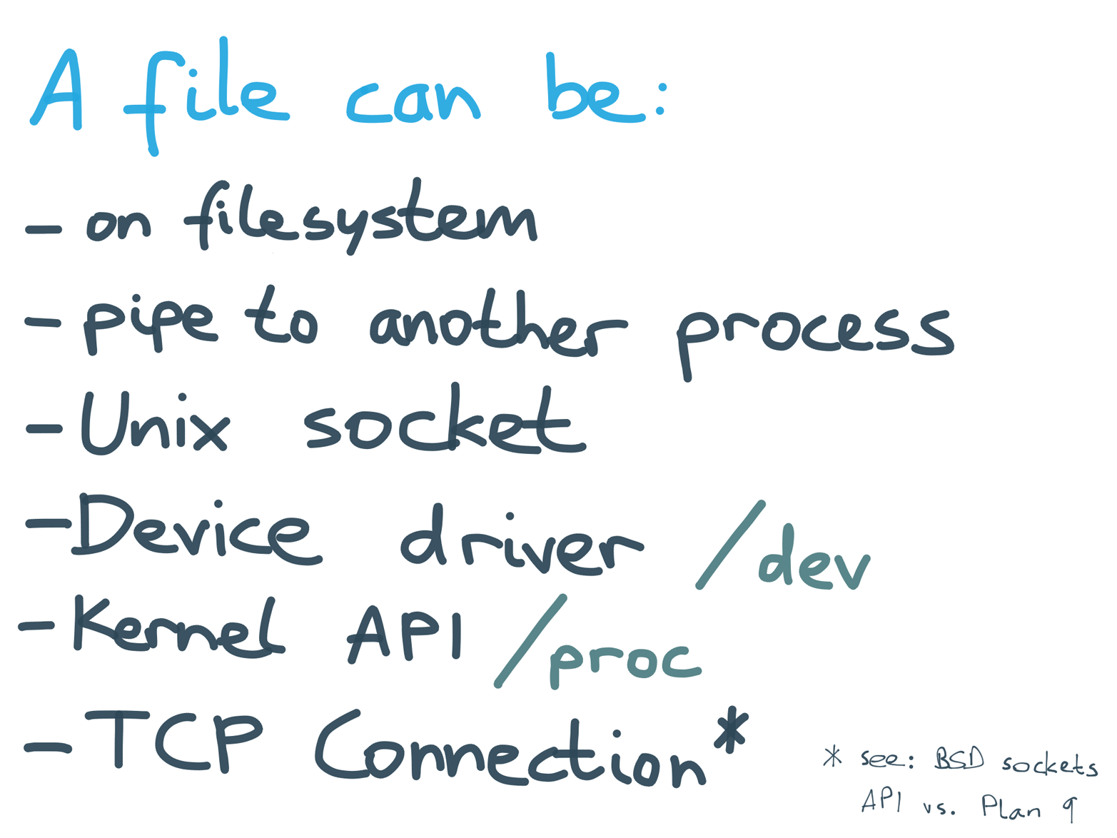 The file abstraction can be used to represent many different hardware and software concepts.