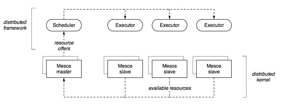 part 1 diagram 1