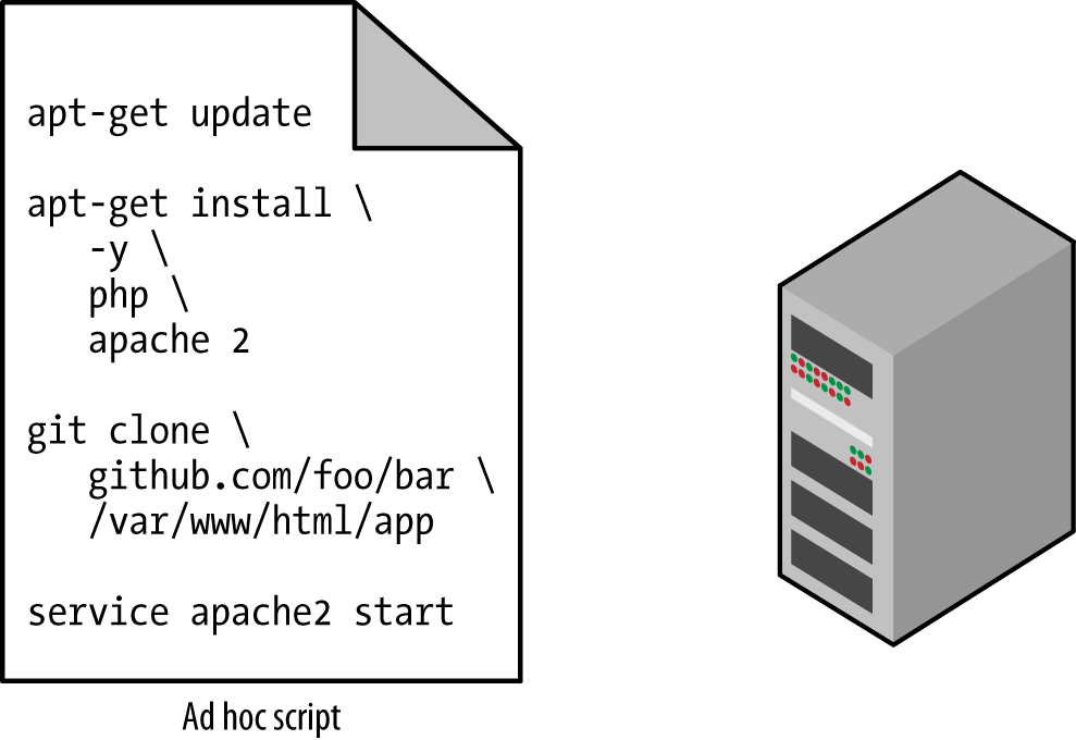 Running an ad hoc script on your server